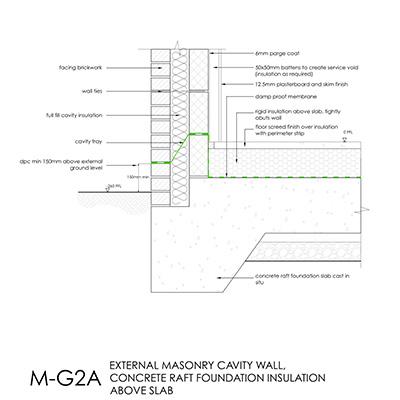 Masonry cavity wall, concrete raft foundation