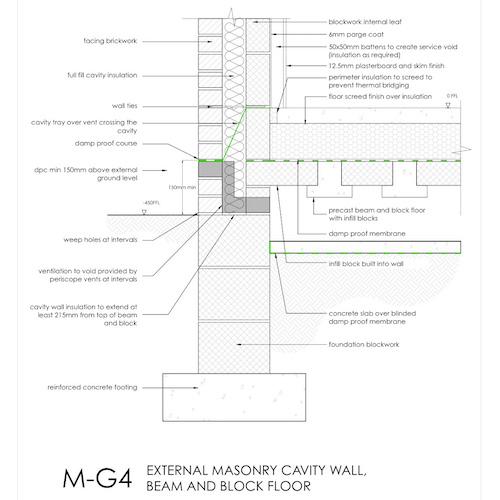 External masonry cavity wall, beam and block floor