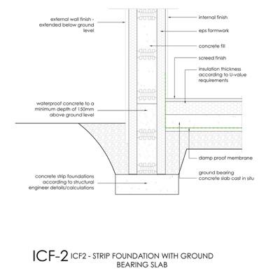 ICF Strip foundation with ground bearing slab