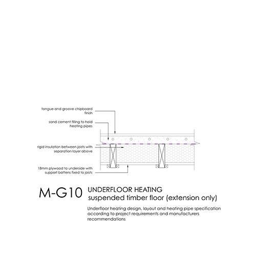 Underfloor heating, suspended timber floor