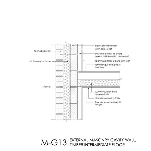 Masonry cavity wall, timber intermediate floor