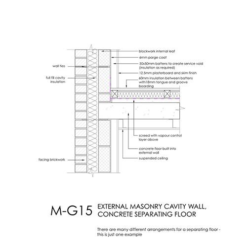 Masonry cavity wall, concrete separating floor