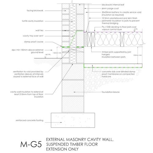 Masonry cavity wall, suspended timber floor