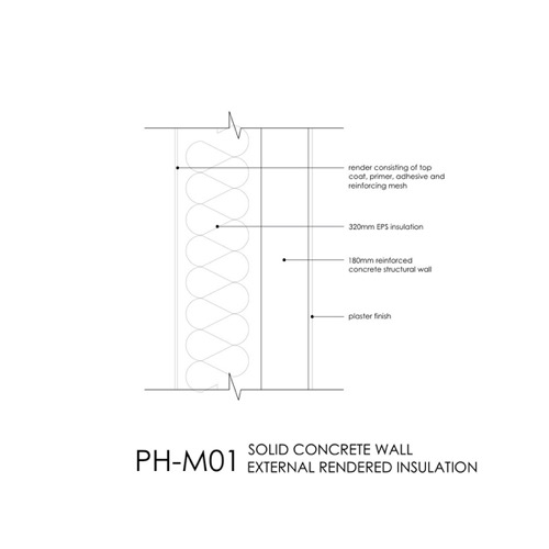 Solid concrete wall, external rendered insulation