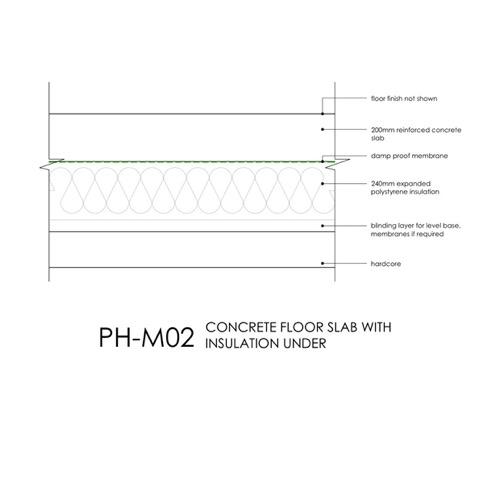 Passivhaus, concrete floor slab