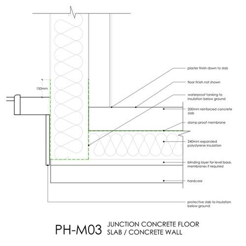 Passivhaus foundation, wall floor junction detail