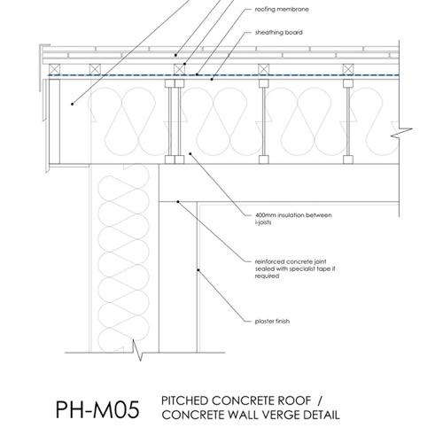 Passivhaus verge detail, pitched concrete roof detail