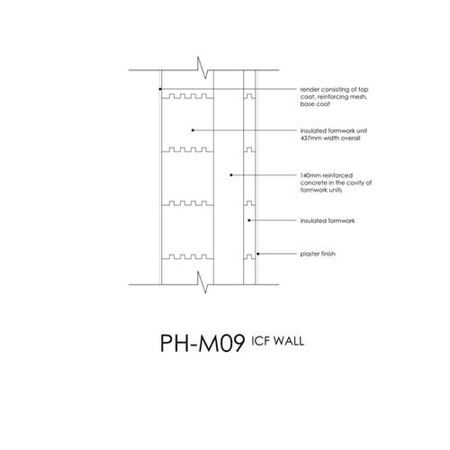 Passivhaus ICF wall detail