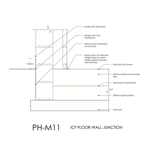 Passivhaus ICF Floor wall junction