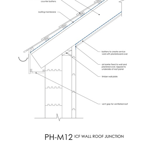 Passivhaus ICF wall roof junction detail