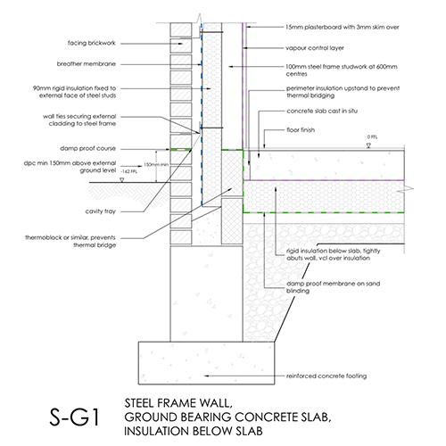 Steel frame foundation detail