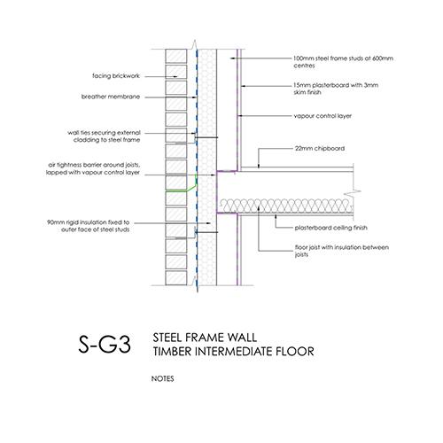 Steel frame intermediate floor detail