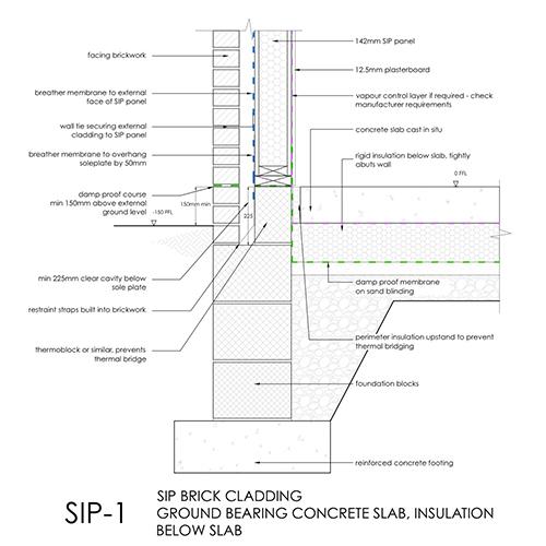 SIP Foundation Detail Brick Cladding