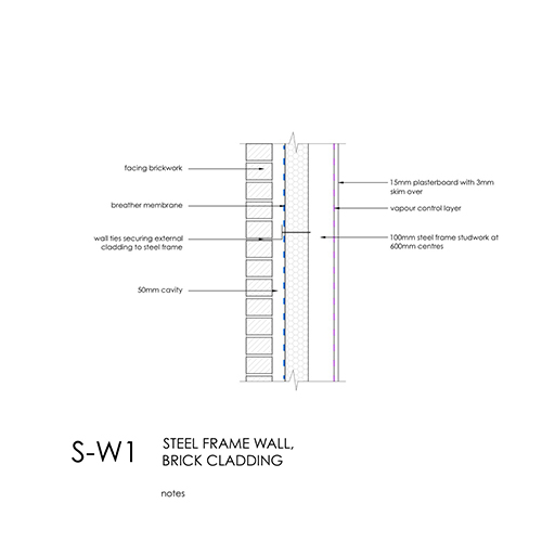 Steel frame brick cladding detail