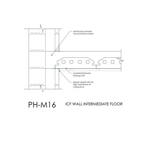 Passivhaus, ICF intermediate floor