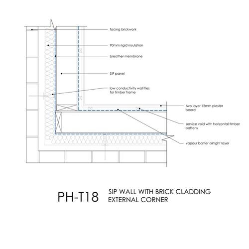 Passivhaus SIP wall external corner detail