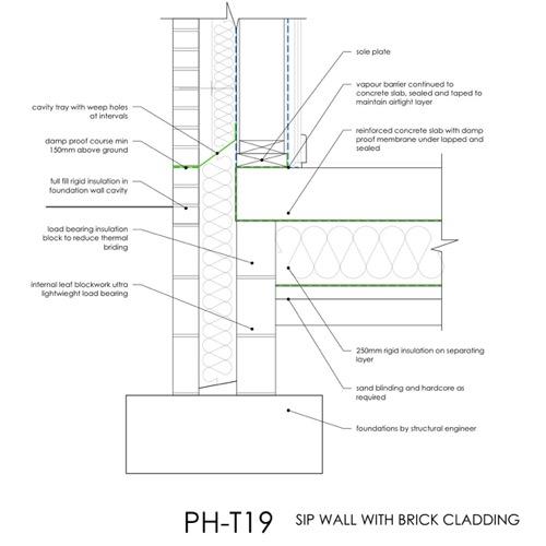 Passivhaus SIP Foundation detail
