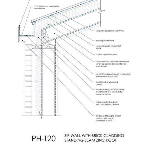 Passivhaus SIP pitched roof detail