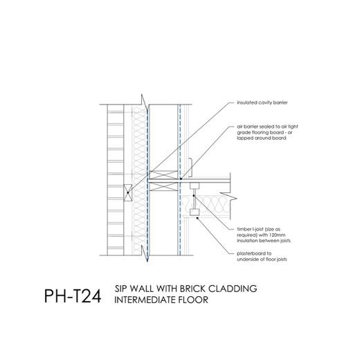 Passivhaus SIP intermediate floor detail