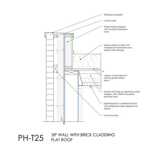 Passivhaus SIP flat roof detail