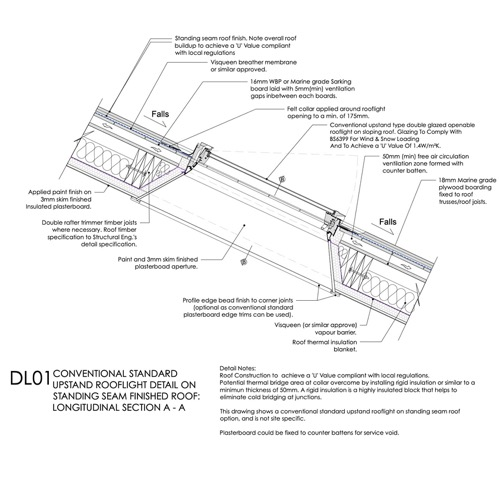 DL01 Standard rooflight on standing seam roof detail