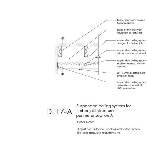 DL17 - Suspended Ceiling System, Timber Joist Structure