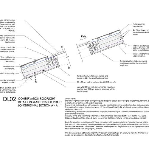 DL02 conservation rooflight