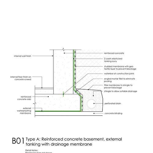 B1 basement detail external tanking