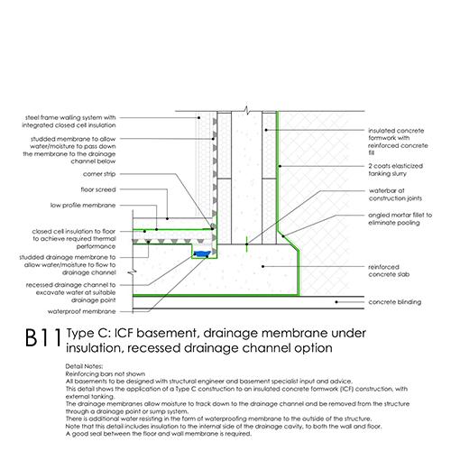 ICF Basement detail