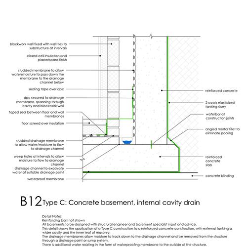 Concrete basement internal cavity drain detail