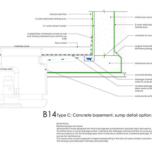 Concrete basement sump detail