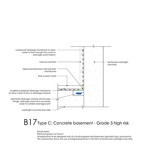 Concrete basement high risk
