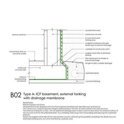 B2 ICF Basement Detail