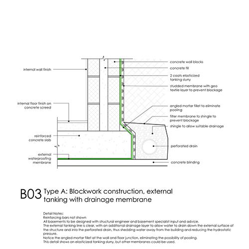B3 Blockwork basement detail