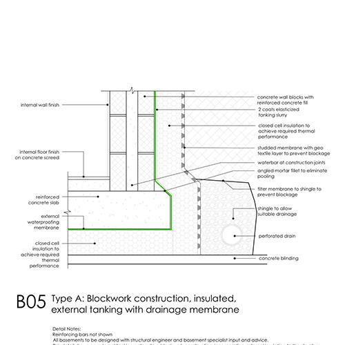 B5 Blockwork basement detail