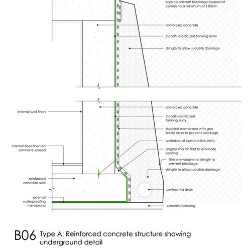 Basement Detail