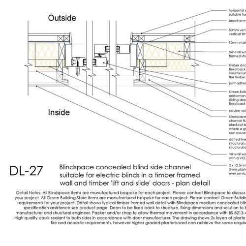 DL27 concealed blind side channel detail thumb