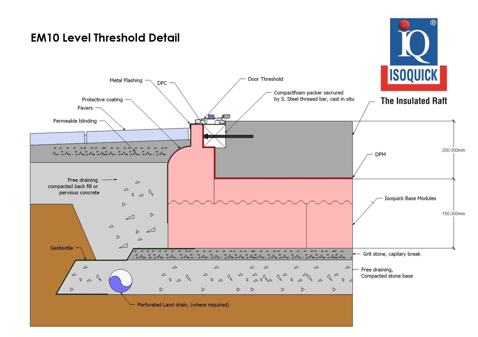 EM10 - Level Threshold Detail