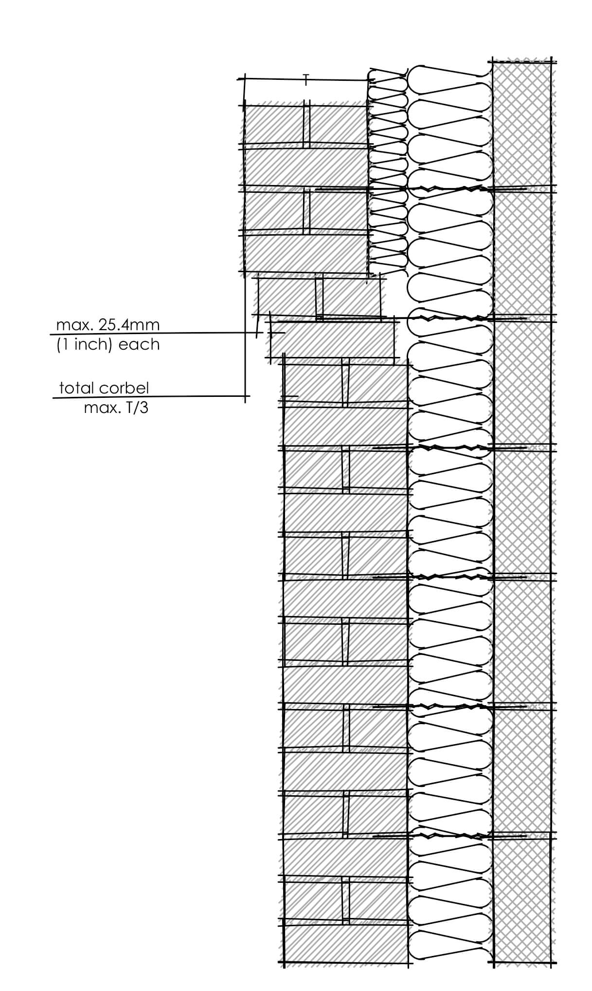 Corbelling section