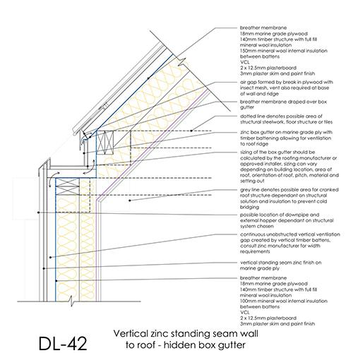 DL42 Zinc standing seam wall to roof hidden box gutter detail