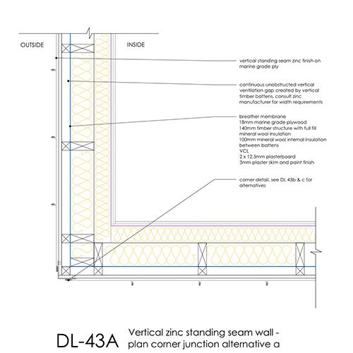 Zinc Standing Seam Wall Corner Details