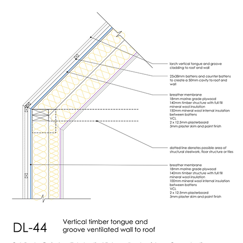 DL44 Vertical timber cladding wall to roof detail