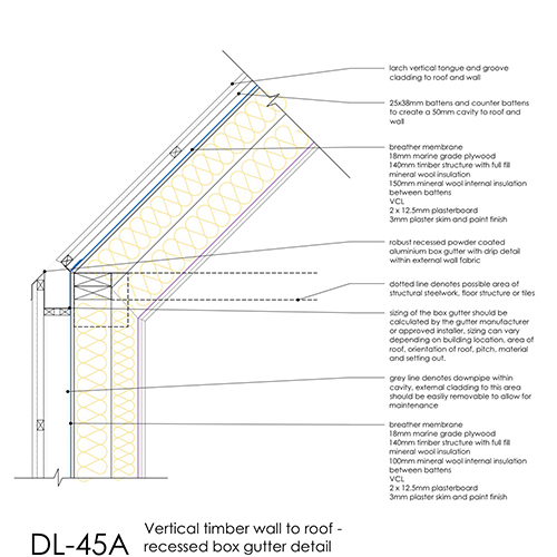 DL45 Timber Cladding Wall to Roof with Hidden Gutter Detail