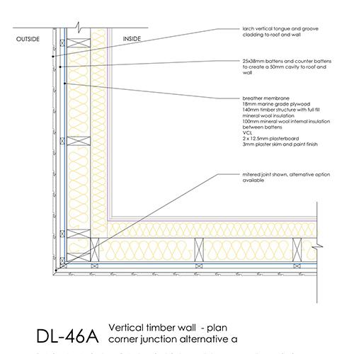 DL46A timber cladding wall corner detail