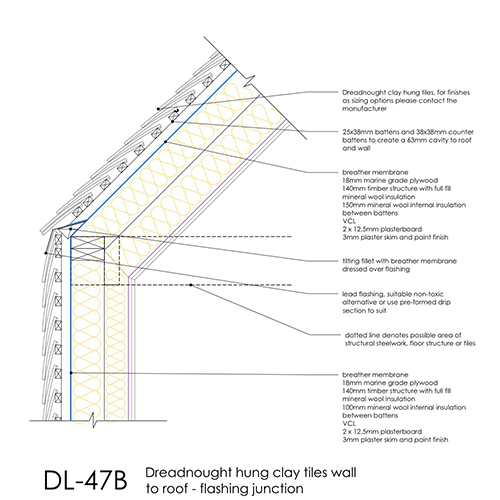 DL47B Hung clay tiles wall to roof flashing detail