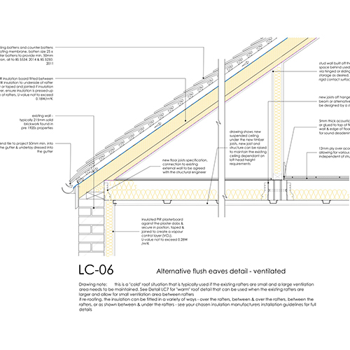 loft conversion flush eaves detail ventilated