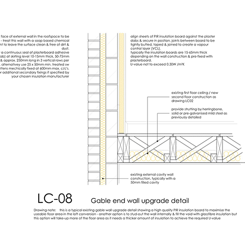 LC08 - Gable end wall upgrade detail