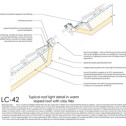 Loft Conversion Rooflight Detail